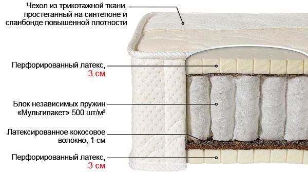 Ортопедический матрас Билюкс-1 выгодно от VittaMebel.ru