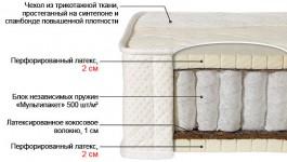 Ортопедический матрас Билюкс-1К - VittaMebel.ru