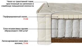 Ортопедический матрас Билюкс-2 - VittaMebel.ru