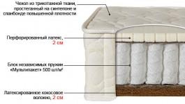 Ортопедический матрас «Билюкс-2К» - VittaMebel.ru