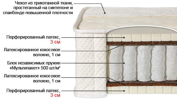 Ортопедический матрас Билюкс-3 выгодно от VittaMebel.ru