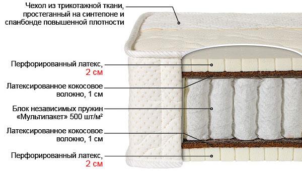 Ортопедический матрас Билюкс-3К выгодно от VittaMebel.ru