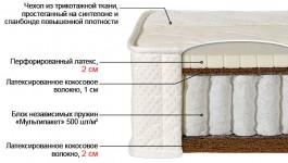 Ортопедический матрас Билюкс-4К - VittaMebel.ru