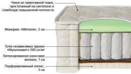 Ортопедический матрас «Билюкс-5» - VittaMebel.ru