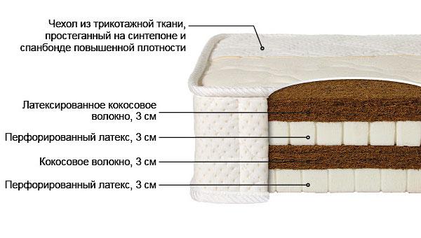Ортопедический матрас Хюммель-2 выгодно от VittaMebel.ru