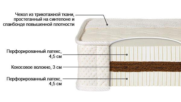 Ортопедический матрас Хюммель-6 выгодно от VittaMebel.ru