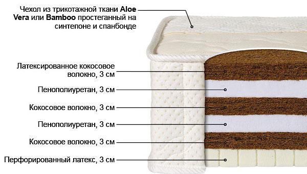 Ортопедический матрас Хюммель-7 выгодно от VittaMebel.ru