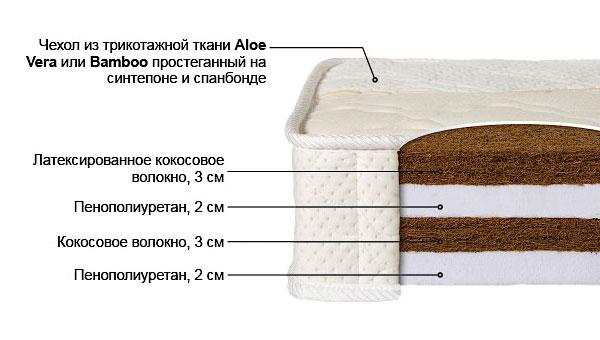 Ортопедический матрас Хюммель-8 выгодно от VittaMebel.ru