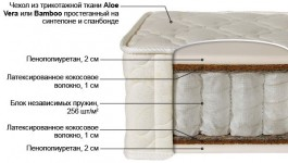 Ортопедический матрас Лабэль-1 - VittaMebel.ru
