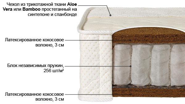 Ортопедический матрас Лабэль-6 выгодно от VittaMebel.ru